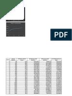 Datos Seccion Hueca