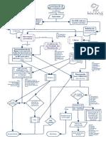 Procedimento-para-apuração-de-ato-infracional.pdf