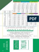 ptchart.pdf