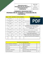 PA-LC-001 Presentacion de Ofertas y Legalizacion Contratos