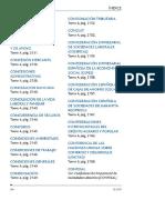 Enciclopedia de Economía y Negocios Vol 20 Indice