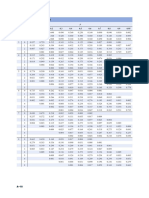 [TABLE B] the Binomial Distribution Table