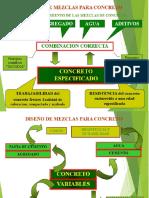 DISEO -MEZCLA.pdf
