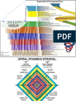 Dinámica Espiral (Fuentes)