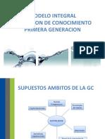 5 Modelo Integral de La Empresa Basada en Conocimiento Primera Generacion