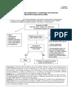 XXIV XIII Fluxograma Diagnostico Tratamento Peritonite Bacteriana Espontanea