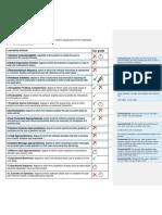 Leamability Attributes Model Checklist