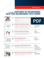 Ds Sw 2016vs2015 Differences
