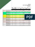 Analisis Ujian Bulan Mac 2017