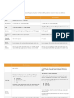 Action Research Format