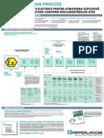 ATEX-marcajul-aparaturiii-electrice-pentru-atmosfera-exploziva.pdf