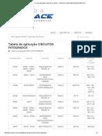 tabela de equivalencia componentes ECU.pdf