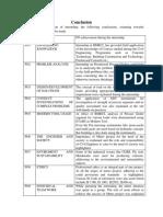 Internship Conclusion File
