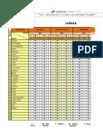 Avaliação Leitura Francês 2013-14