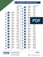 Fraction-Decimal-Conversion.pdf