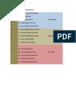 Lista de Rotacion Neumologia 2016