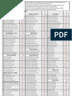 2009 07-15-1 Asianic Parts Pricelist