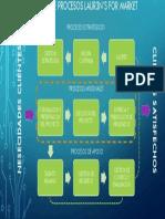 mapa de procesos.pptx