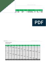 Planilla de Excel Para Planeamiento de Ventas