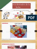 Productos_derivados_de_la_leche.pptx;filename_= UTF-8__Productos derivados de la leche