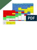Malla-Curricular-2015-Ingeniería-Civil.pdf