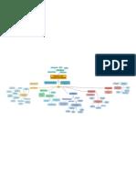 Fuerzas de Porter.pdf