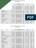 Medgas Plant Estimate