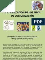Clasificación de Los Tipos de Comunicación