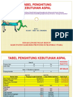 Tabel Penghitung Kebutuhan Aspal