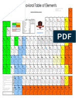 The Behavioral Table of Elements v2.0 Blackout 1