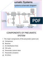 1_Pneumatic System Part 1