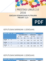 Dialog Prestasi Linus2 2016 Jpwpp(1)