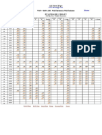 Pipe - Dimensions - Weights - Chart