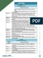 epipeda_glwssikis_eparkeias.pdf