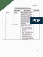 KLASIFIKASI - SUBKLASIFIKASI Jasa Perencanaan Dan Pengawas Konstruksi 2016