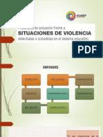 PROTOCOLOS DE ACTUACION FRENTE A SITUACIONES DE VIOLENCIA.pptx