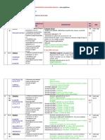 Planificare MEM Clasa Pregatitoare_ Sem 1_Mihaela Ada Radu_Aramis-1