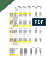 Parámetros de Campo 2