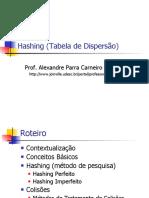 Estrutura de Dados - Tabelas Hash