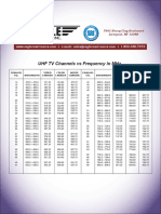 UHF TV Channels - Frequency Chart