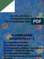 Clasificacion de Los Trastorno Infantiles.ppt