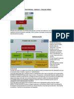 Derecho Procesal - Teleclases