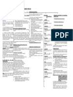 162733238-Strata-Titles.pdf