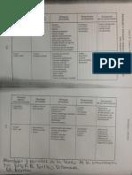 Abordajes y enfoques de las teorias de la com_Torrico.pdf