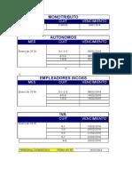 Calendario Impositivo - Febrero 2018