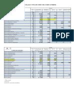 notas de corte 2017.pdf