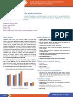 Synthetic Vitamin E Global Market