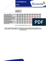 Tabla Macroeconómicos Proyectados - Octubre 2017 (1)