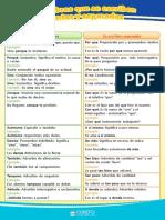 Palabras_que_se_escriben_juntas_y_separadas-.pdf