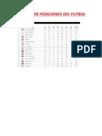 Tabla de Posiciones Del Futbol